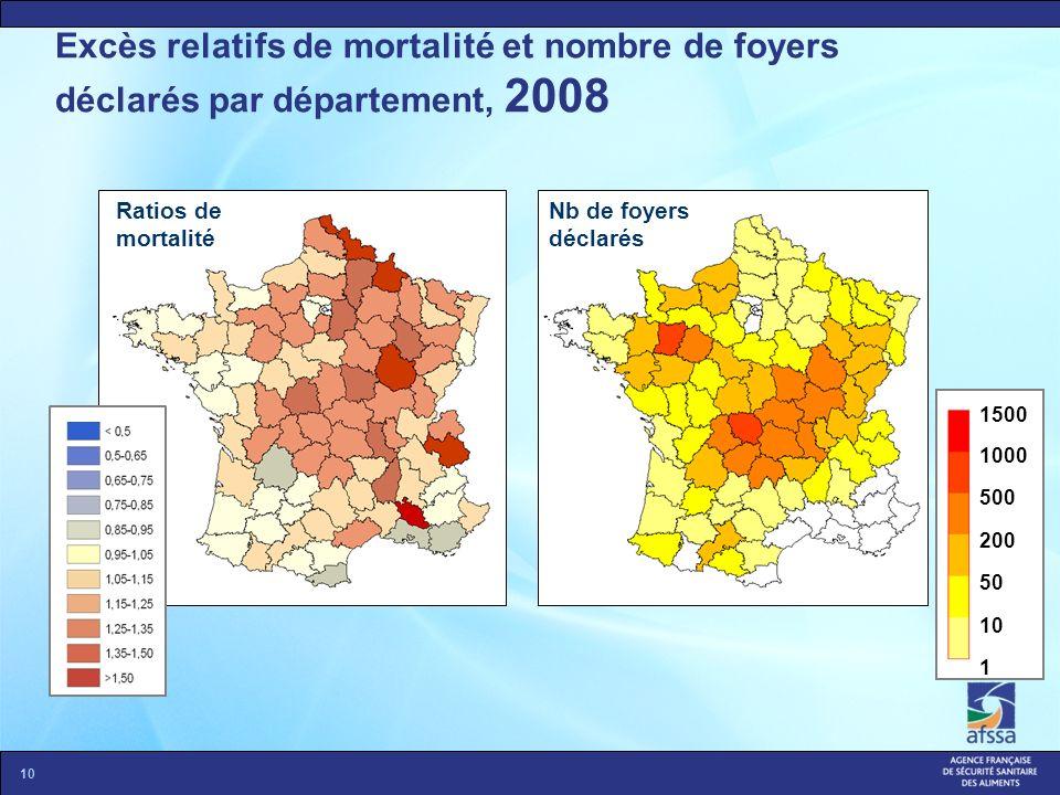 Excès relatifs de mortalité et nombre de foyers déclarés par département, 2008