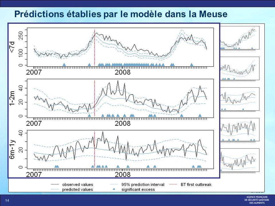 Prédictions établies par le modèle dans la Meuse