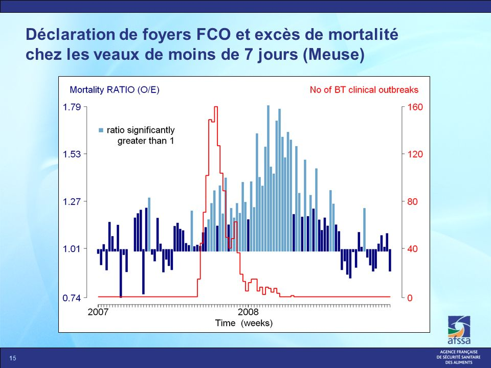 Déclaration de foyers FCO et excès de mortalité chez les veaux de moins de 7 jours (Meuse)