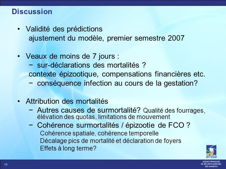 Validité des prédictions ajustement du modèle, premier semestre 2007