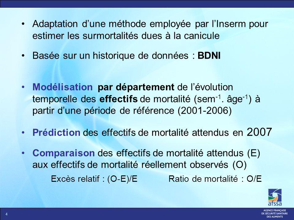 Adaptation d'une méthode employée par l'Inserm pour estimer les surmortalités dues à la canicule