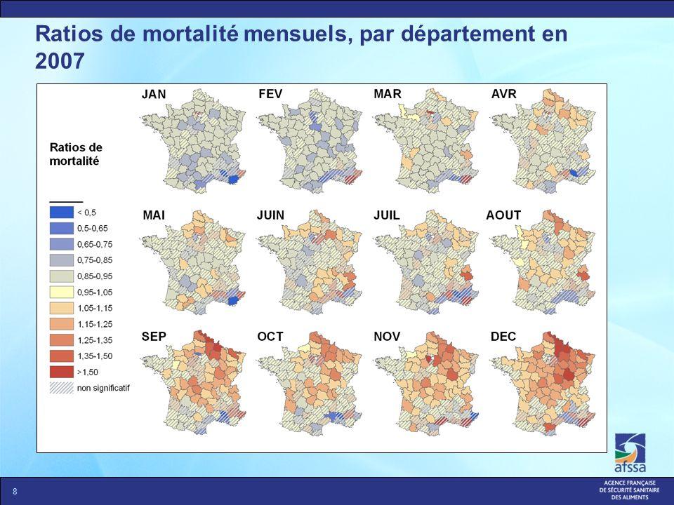 Ratios de mortalité mensuels, par département en 2007