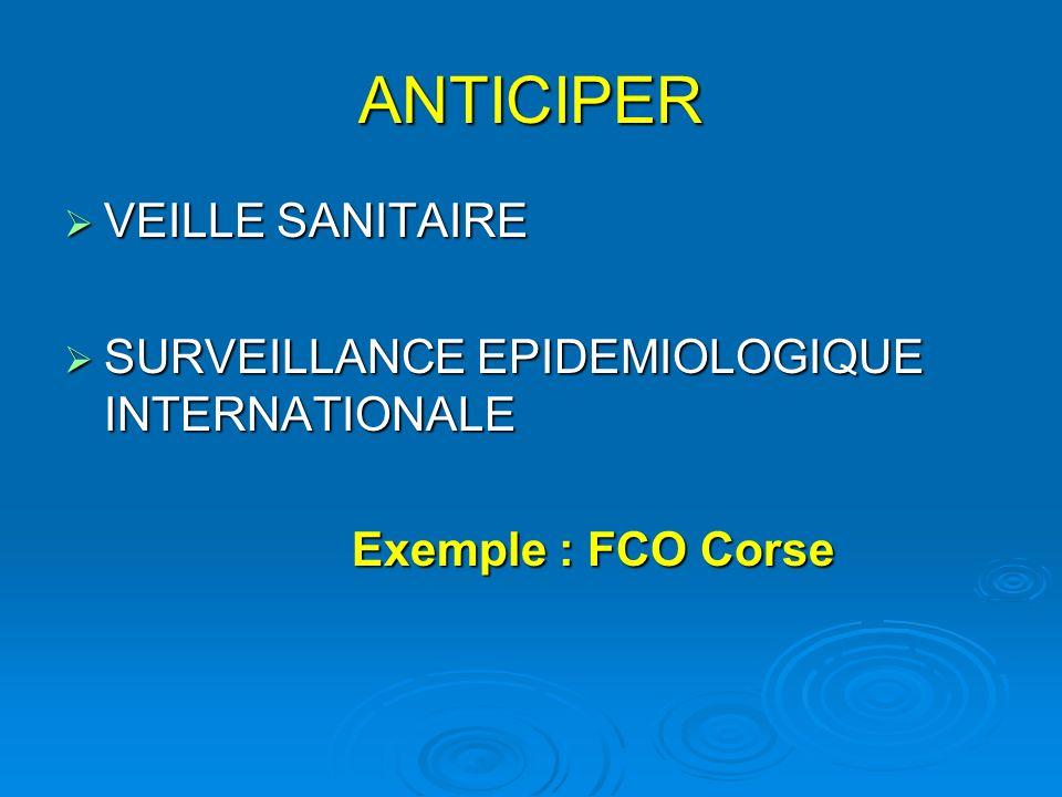 ANTICIPER VEILLE SANITAIRE SURVEILLANCE EPIDEMIOLOGIQUE INTERNATIONALE