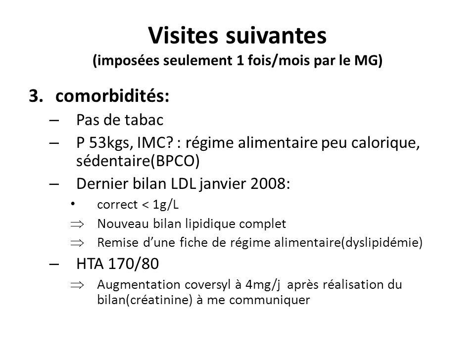 Visites suivantes (imposées seulement 1 fois/mois par le MG)