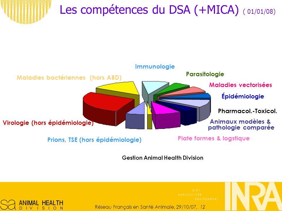 Les compétences du DSA (+MICA) ( 01/01/08)