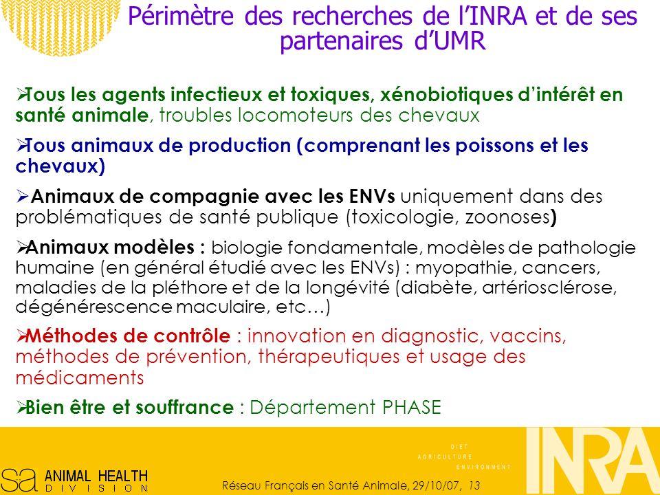 Périmètre des recherches de l'INRA et de ses partenaires d'UMR