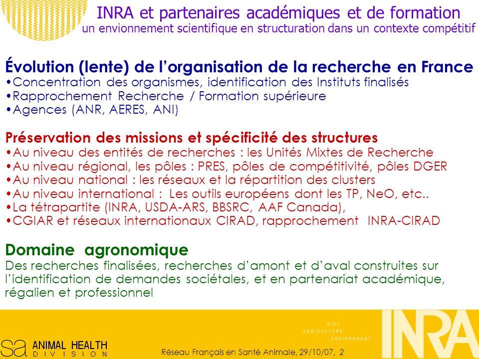 INRA et partenaires académiques et de formation un envionnement scientifique en structuration dans un contexte compétitif
