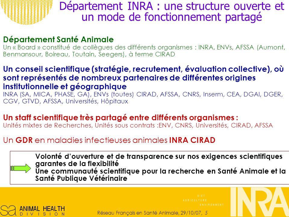 Département INRA : une structure ouverte et un mode de fonctionnement partagé