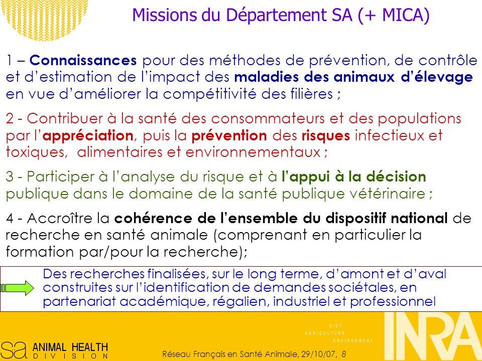 Missions du Département SA (+ MICA)