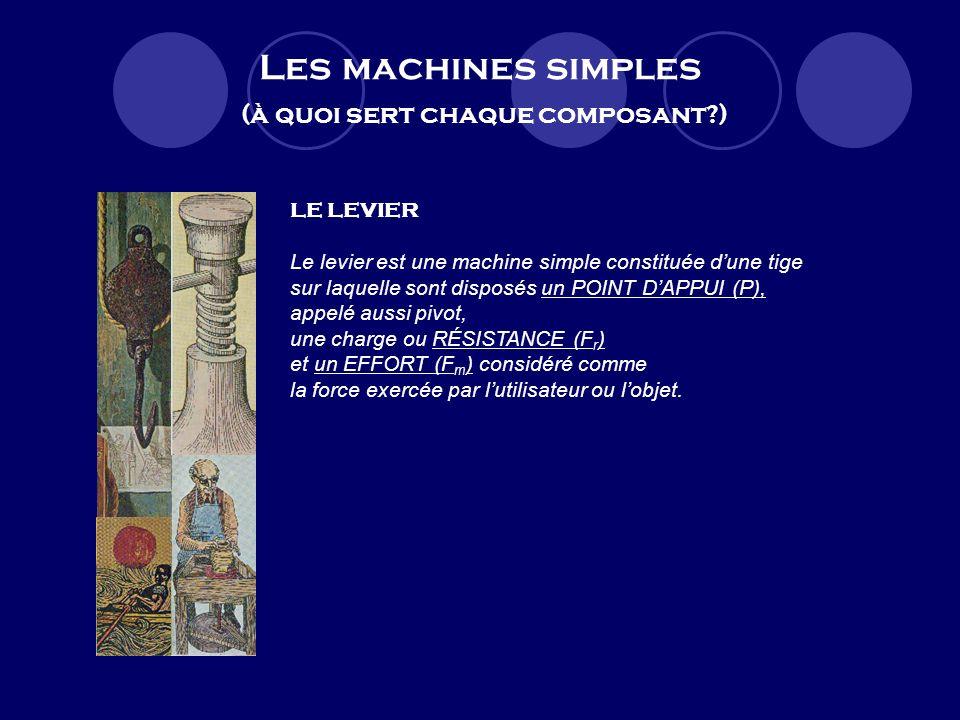Les machines simples (à quoi sert chaque composant )