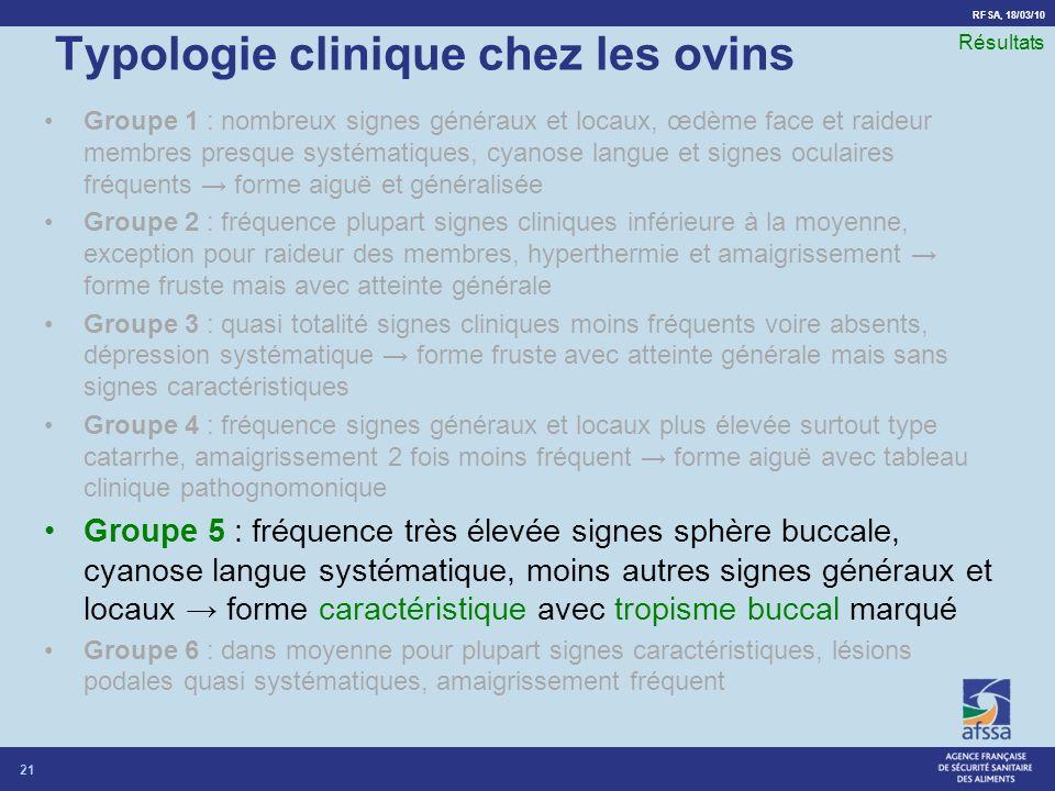 Typologie clinique chez les ovins