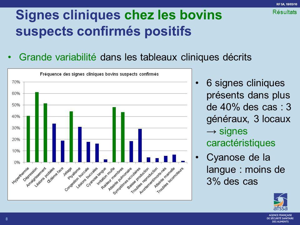 Signes cliniques chez les bovins suspects confirmés positifs