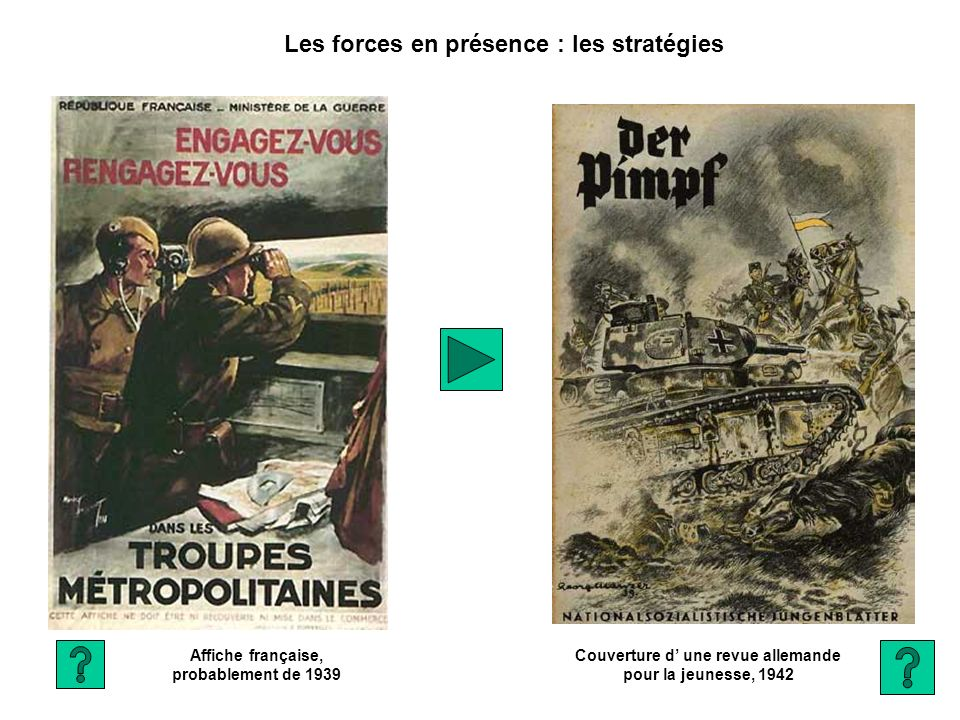 Les forces en présence : les stratégies