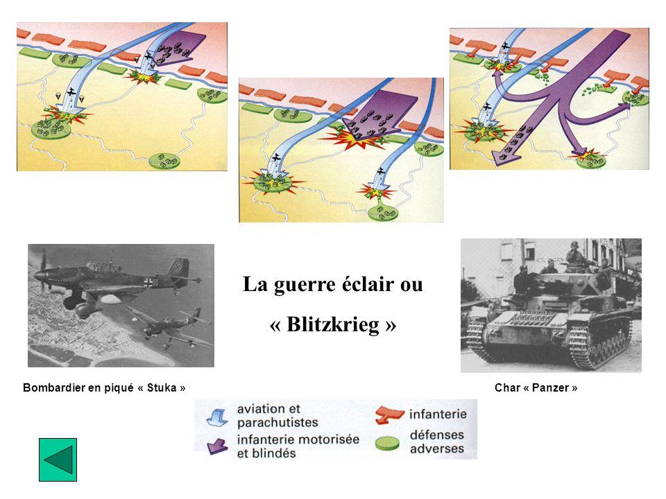 La guerre éclair ou « Blitzkrieg »