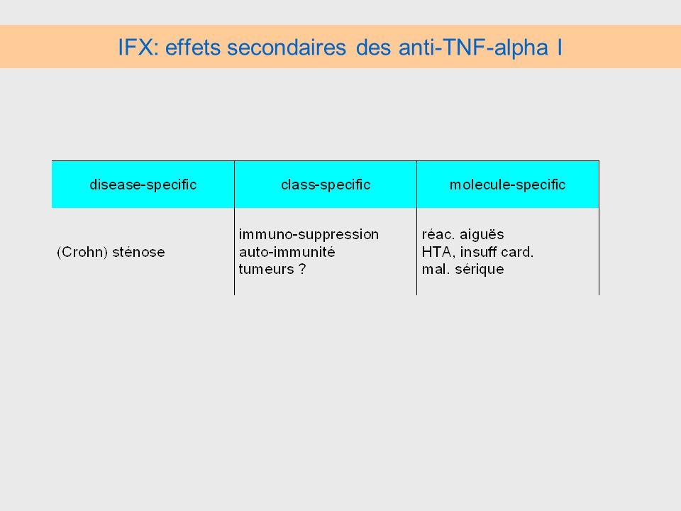 IFX: effets secondaires des anti-TNF-alpha I