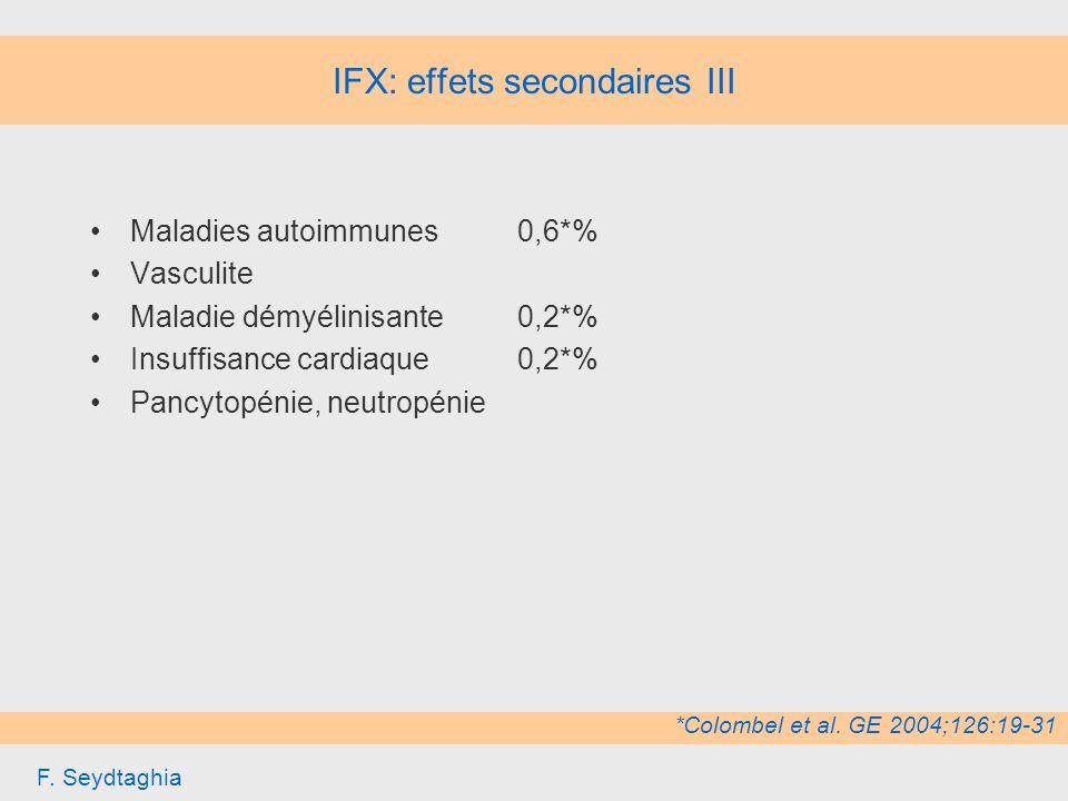 IFX: effets secondaires III