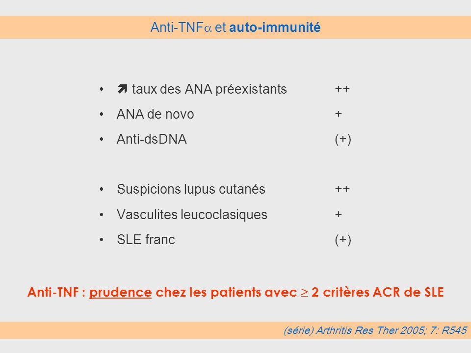 Anti-TNF et auto-immunité
