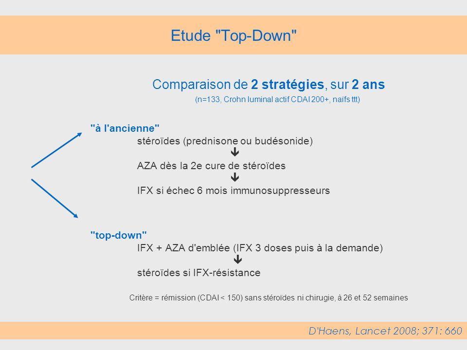 Etude Top-Down Comparaison de 2 stratégies, sur 2 ans (n=133, Crohn luminal actif CDAI 200+, naïfs ttt)