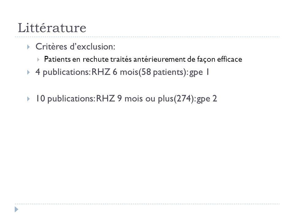 Littérature Critères d'exclusion: