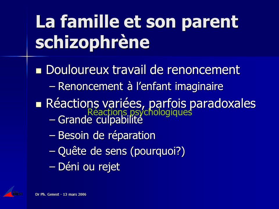 La famille et son parent schizophrène