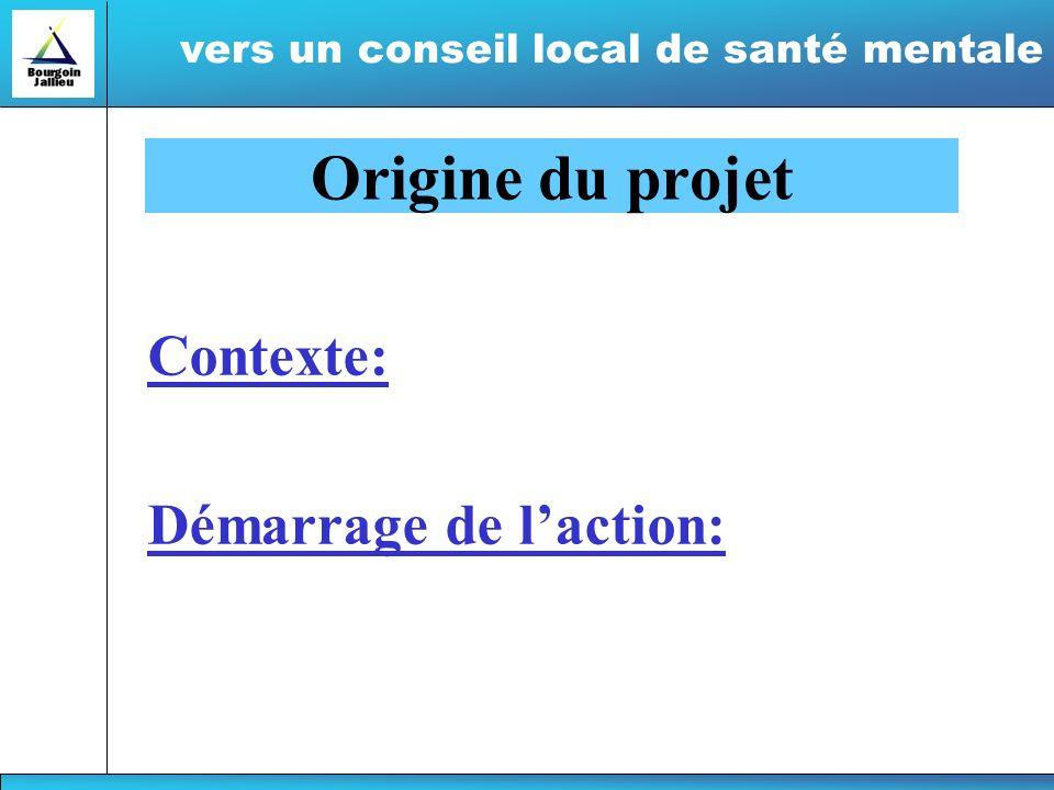 Origine du projet Contexte: Démarrage de l'action: