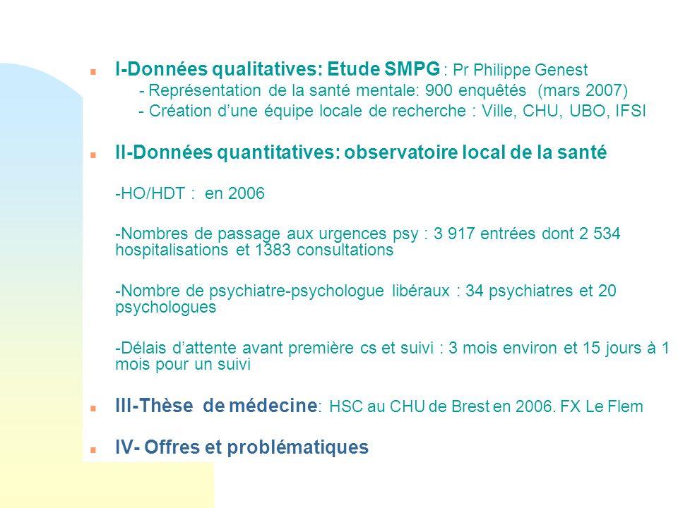 I-Données qualitatives: Etude SMPG : Pr Philippe Genest