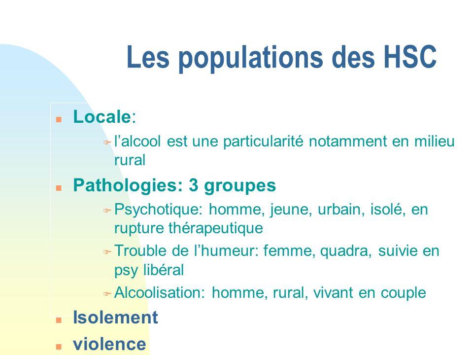 Les populations des HSC