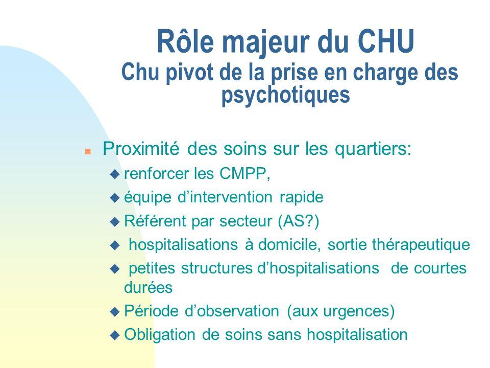 Rôle majeur du CHU Chu pivot de la prise en charge des psychotiques