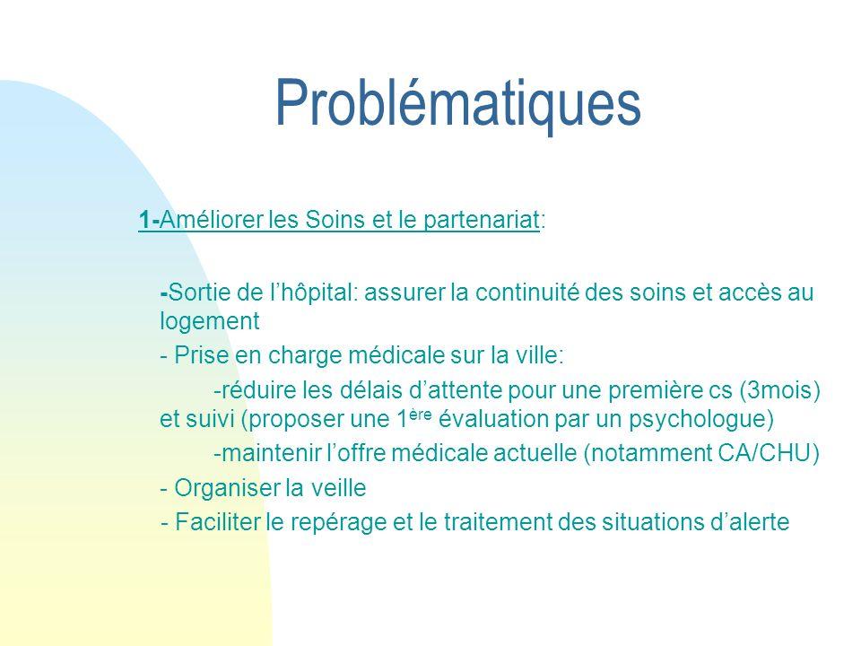 Problématiques 1-Améliorer les Soins et le partenariat:
