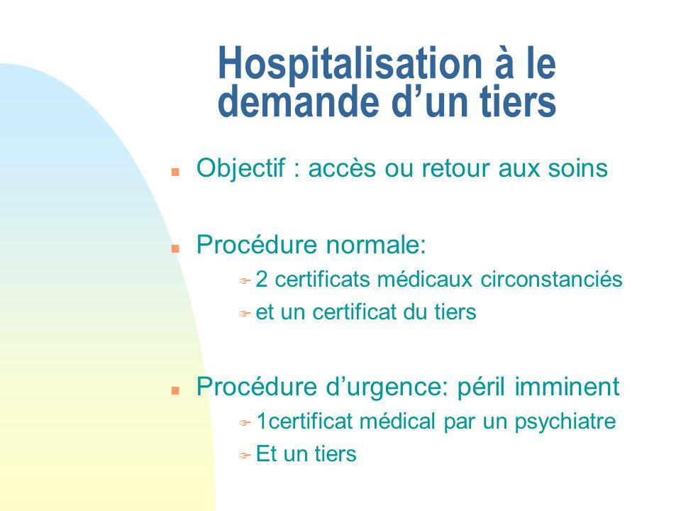 Hospitalisation à le demande d'un tiers