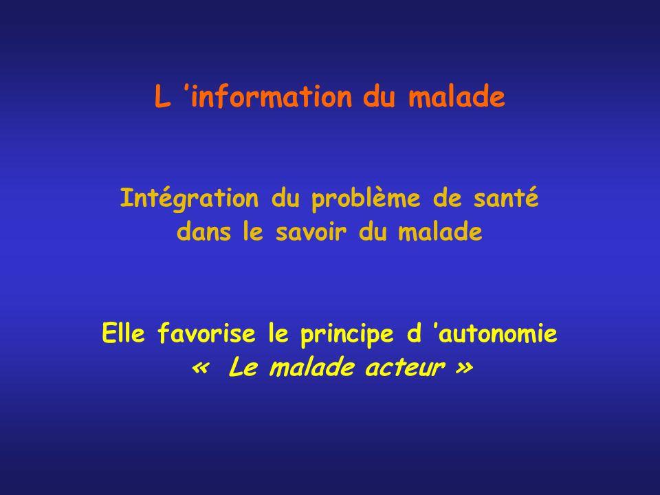 L 'information du malade
