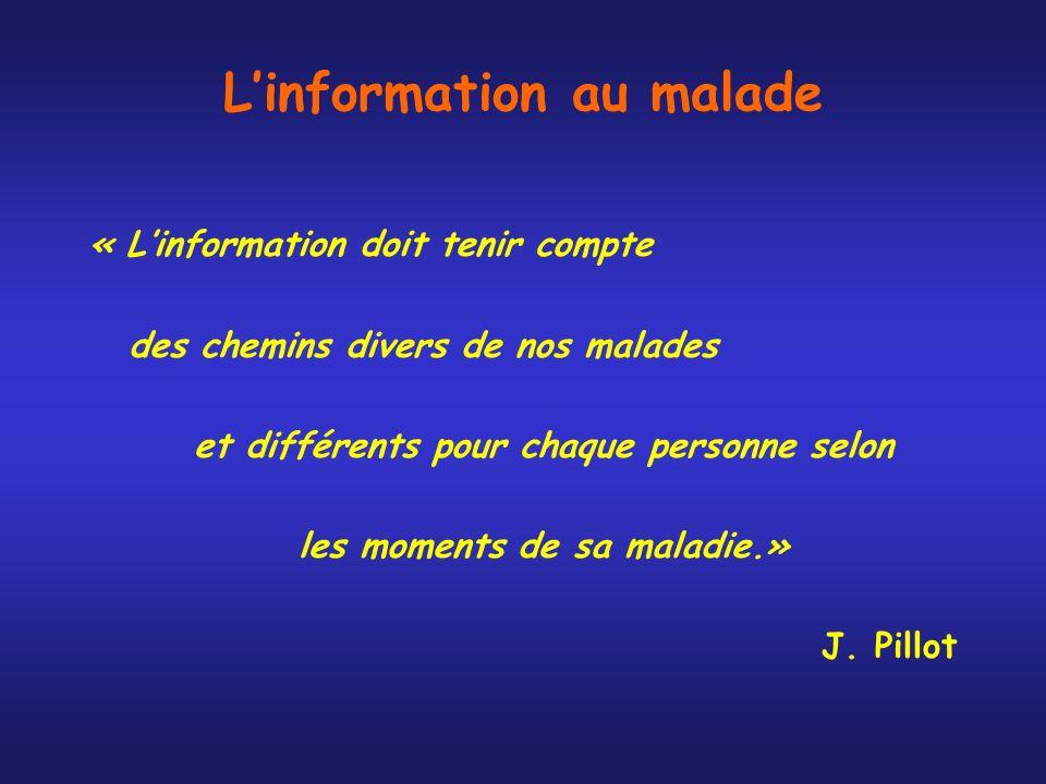 L'information au malade