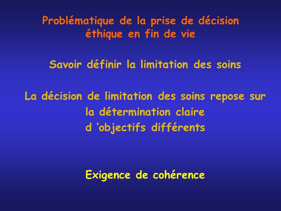 Problématique de la prise de décision éthique en fin de vie