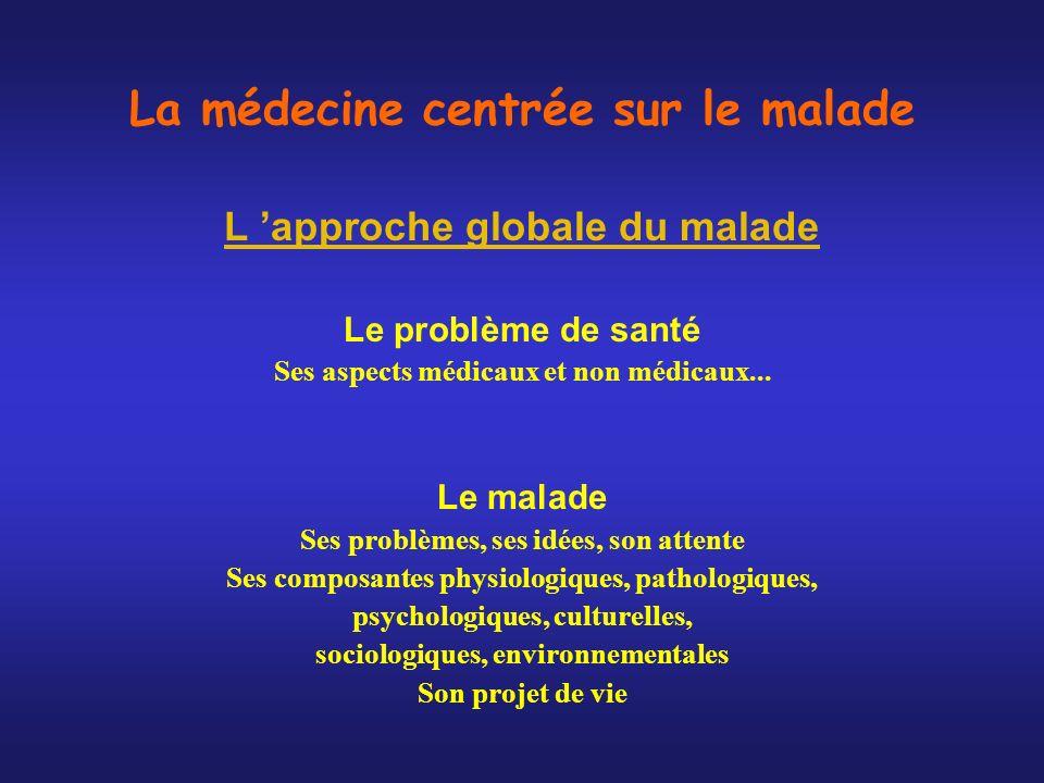 La médecine centrée sur le malade