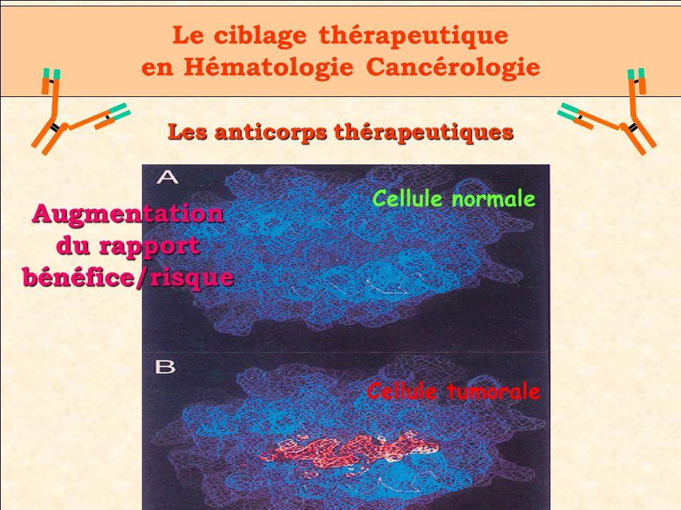 Le ciblage thérapeutique en Hématologie Cancérologie