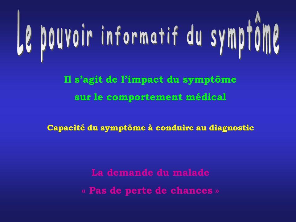 Le pouvoir informatif du symptôme