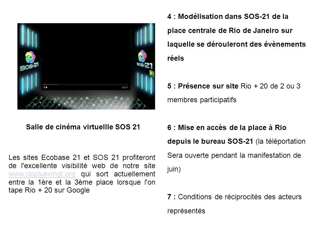 4 : Modélisation dans SOS-21 de la