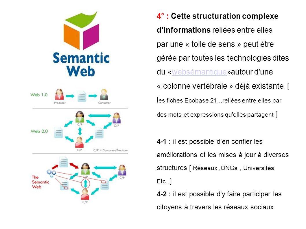 4° : Cette structuration complexe d informations reliées entre elles