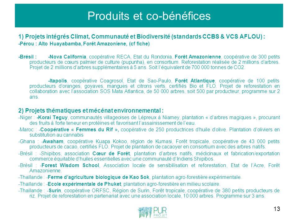 Produits et co-bénéfices