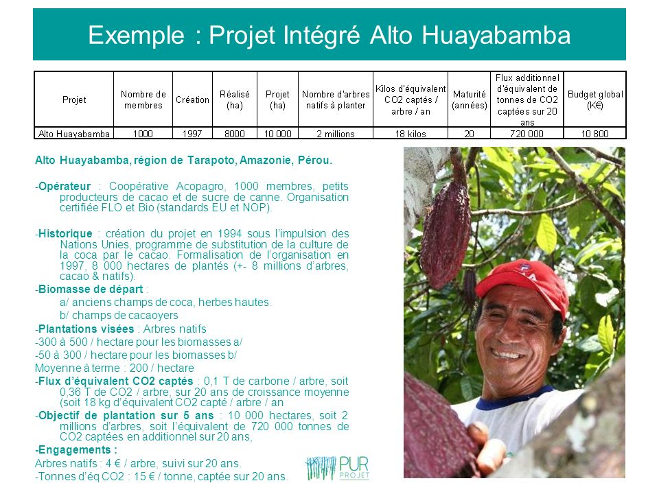 Exemple : Projet Intégré Alto Huayabamba
