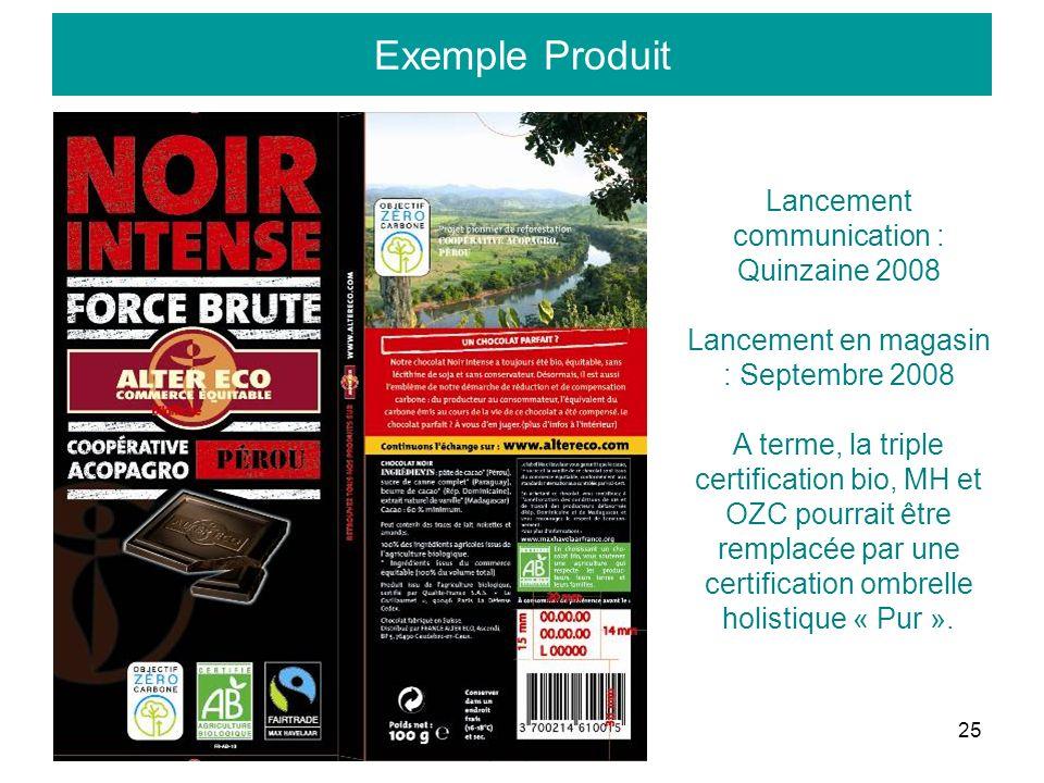 Exemple Produit Lancement communication : Quinzaine 2008