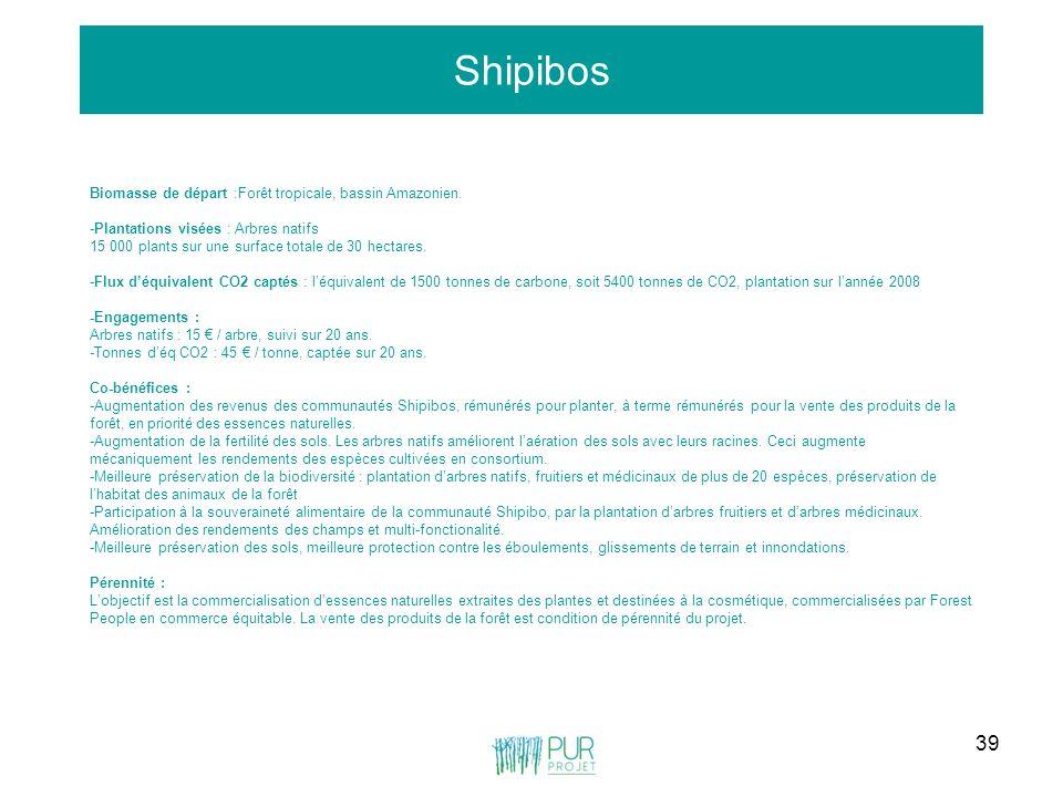 Shipibos Biomasse de départ :Forêt tropicale, bassin Amazonien.