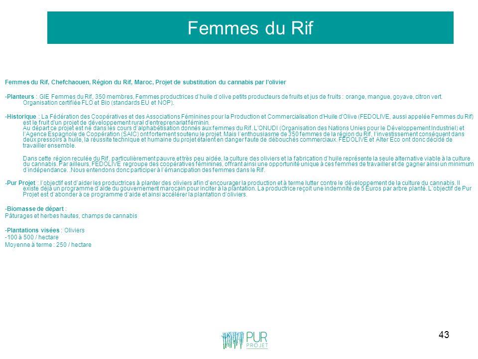 Femmes du Rif Femmes du Rif, Chefchaouen, Région du Rif, Maroc, Projet de substitution du cannabis par l'olivier.