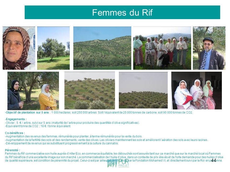 Femmes du Rif