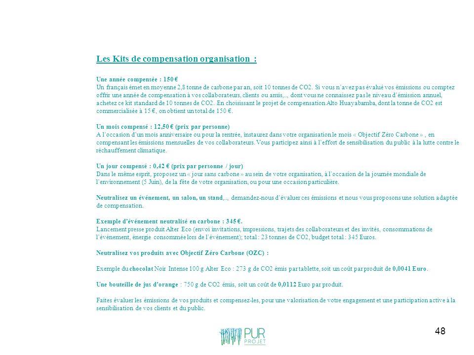 Les Kits de compensation organisation :