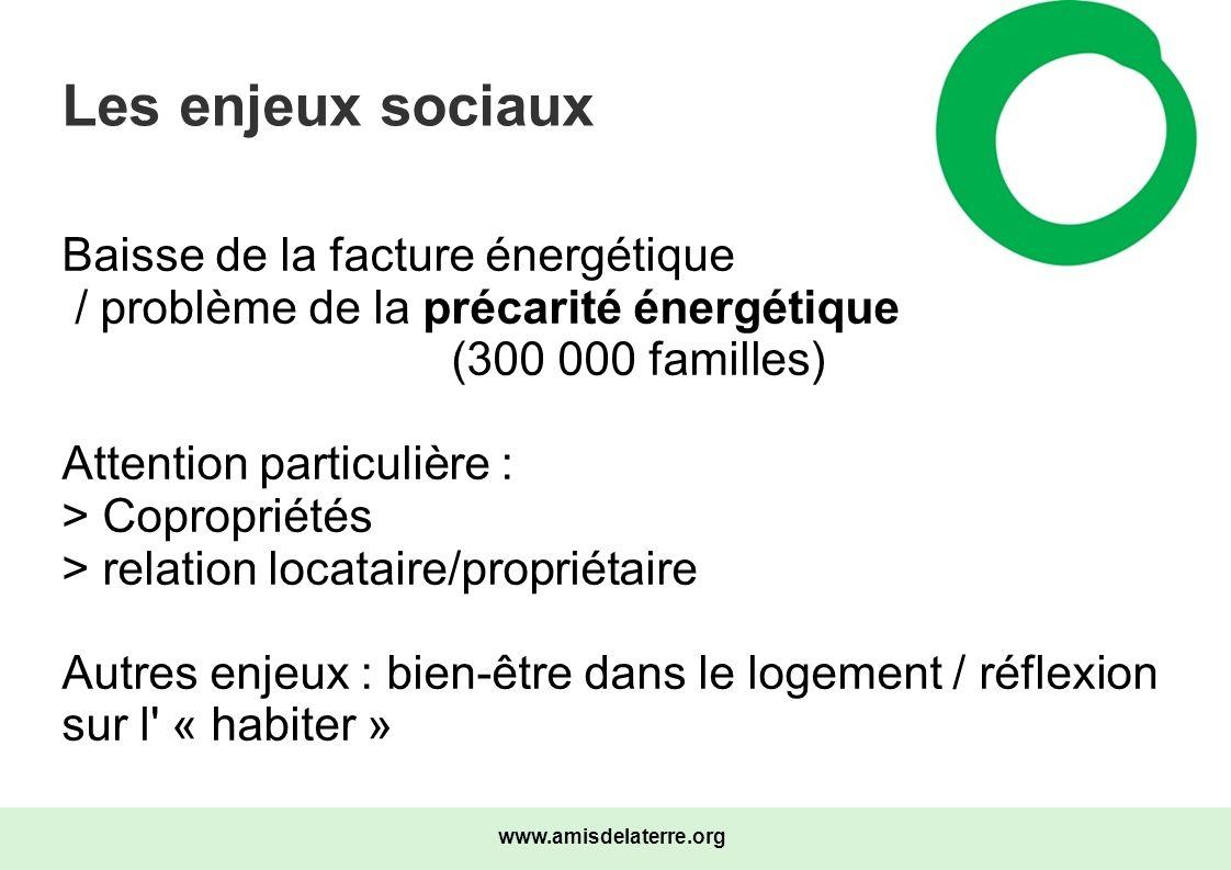 Les enjeux sociaux Baisse de la facture énergétique