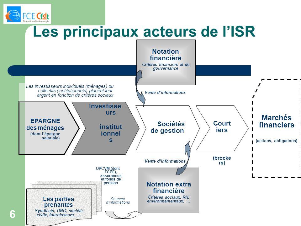 Les principaux acteurs de l'ISR