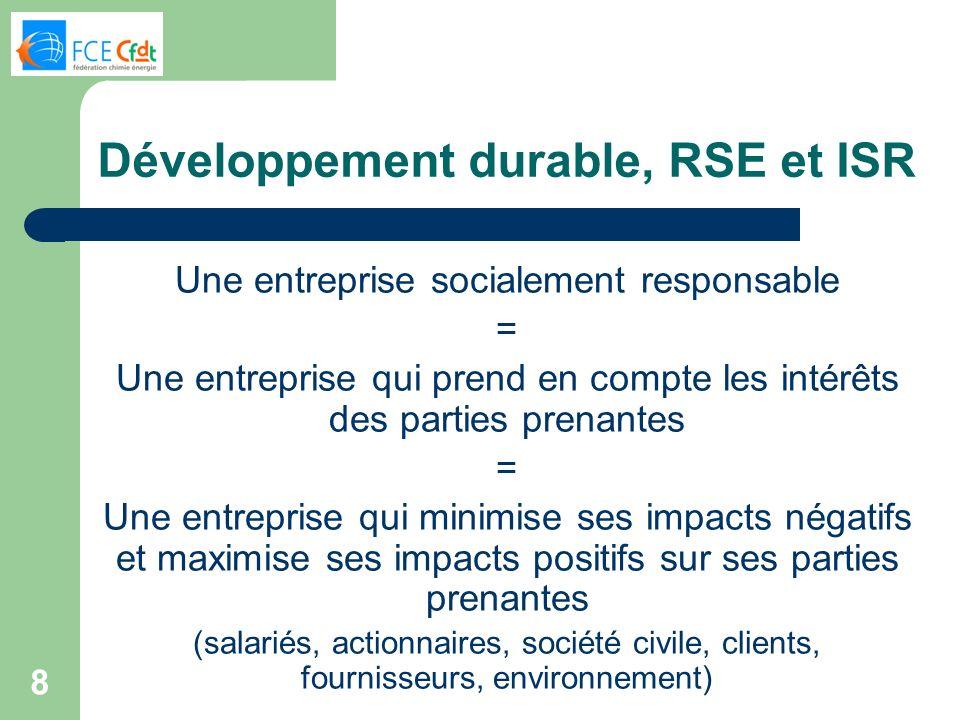 Développement durable, RSE et ISR