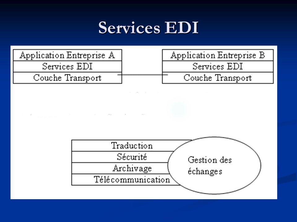Services EDI