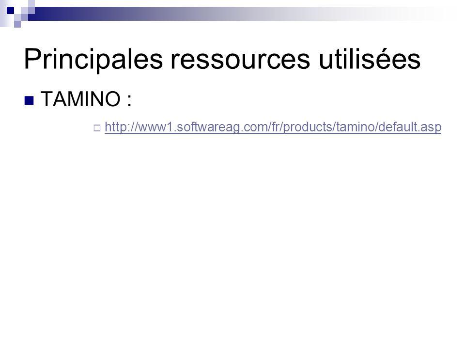 Principales ressources utilisées